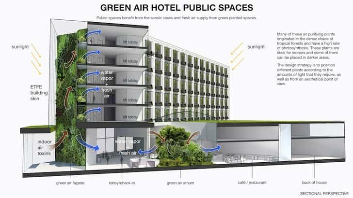 thiet ke khach san  - Thiết kế khách sạn 4 sao