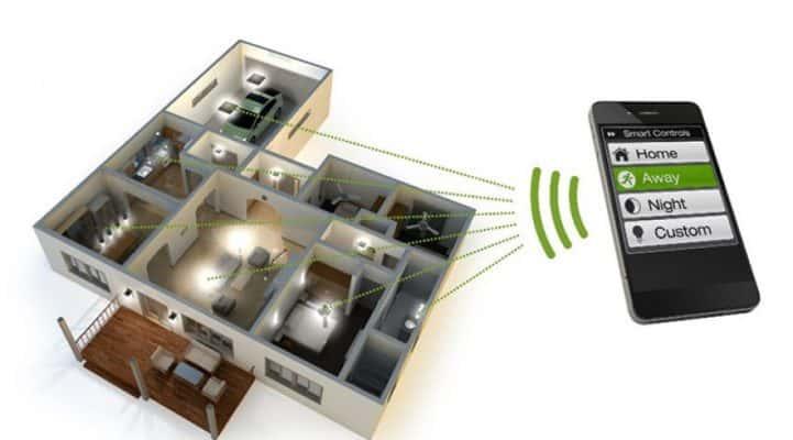 Smart LIghting Control 862x478 721x400 - Điều khiển chiếu sáng thông minh