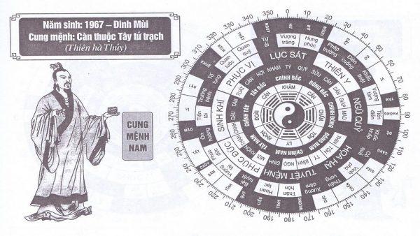 Tử vi tuổi Đinh Mùi 1967