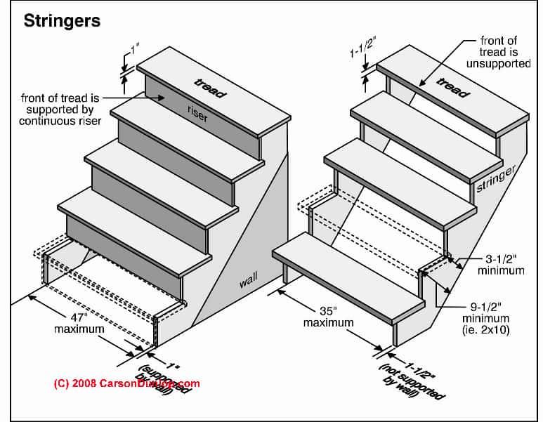thiet ke cau thang dep 20 34 - Tổng hợp các mẫu thiết kế cầu thang đẹp hiện nay