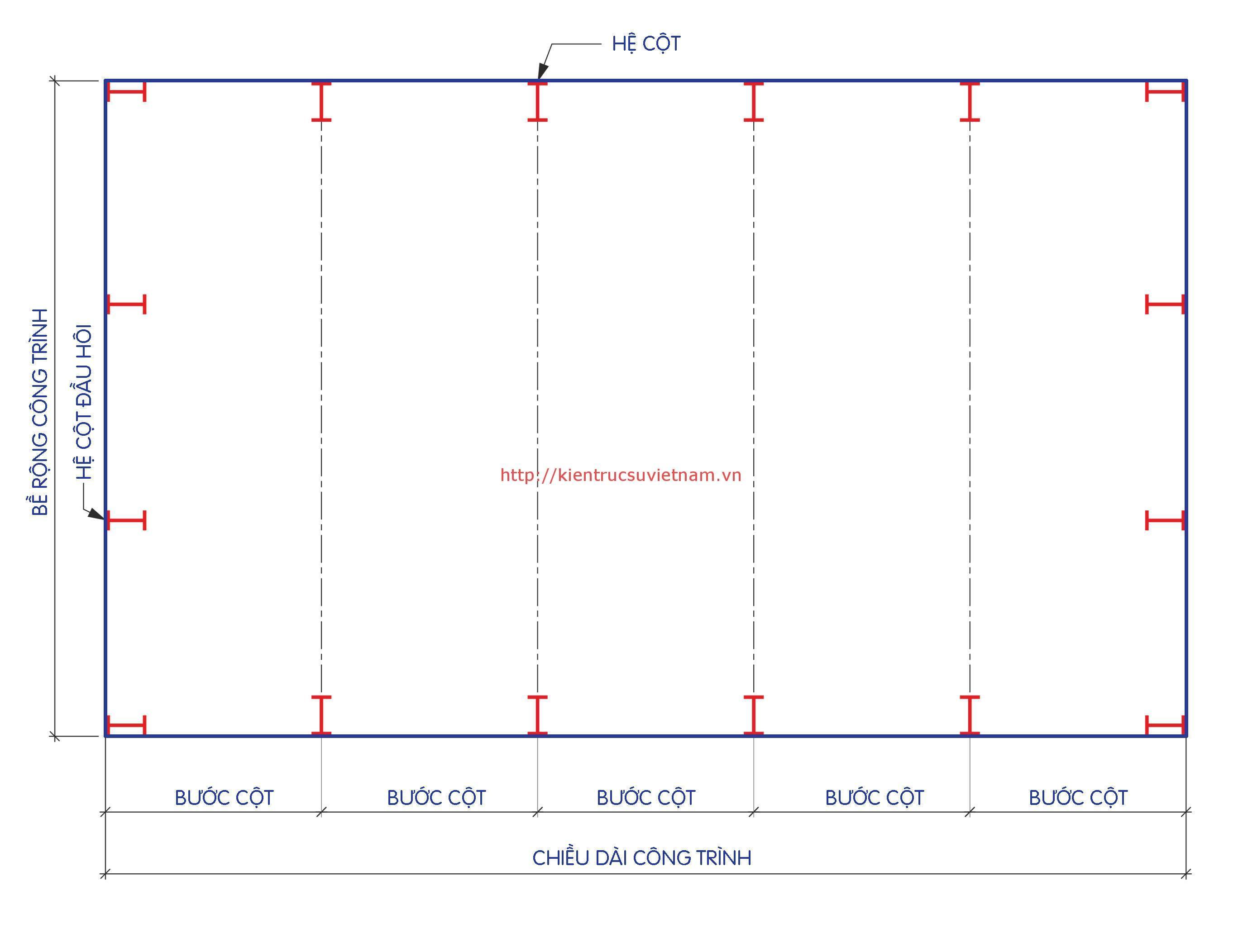 thông số cơ bản nhà thép tiền chế