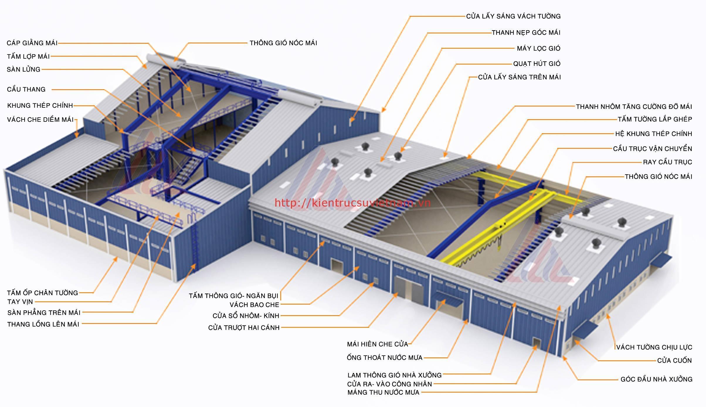 nhà khung thép - Tư vấn thiết kế, xây dựng nhà khung thép
