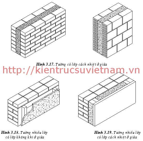 1m2 tương bao nhieu vien gach 3 - 1 mét vuông tường bao nhiêu viên gạch