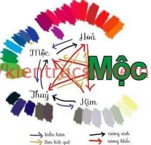 menh moc 300x288 - Người mệnh mộc hợp màu gì, khắc màu gì ?