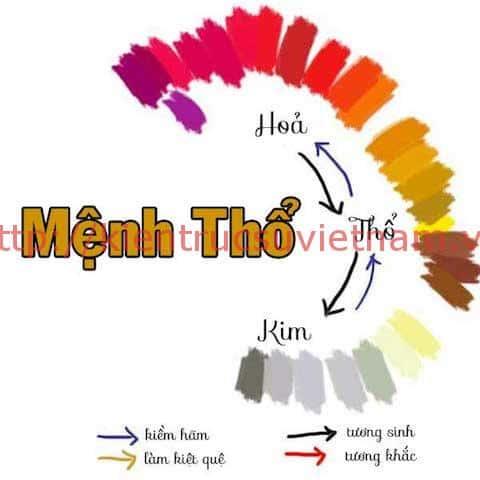 menh tho - Người mệnh thổ hợp màu gì, khắc với màu gì ?