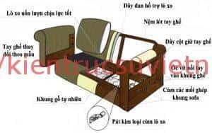 khung sofa quy trinh san xuat 300x188 - Những điều bạn chưa biết về Sofa nỉ và Sofa da