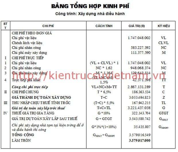 cong ty xay dung 10 - Công ty xây dựng tại Đà Nẵng -> Cung cấp dịch vụ xây dựng chuyên nghiệp