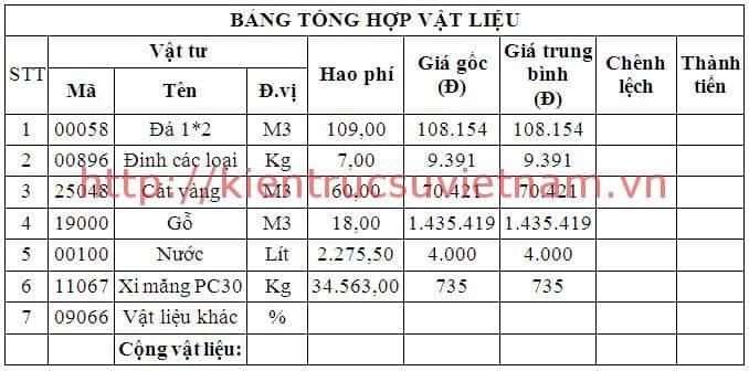 cong ty xay dung 9 - Công ty xây dựng tại Đà Nẵng -> Cung cấp dịch vụ xây dựng chuyên nghiệp