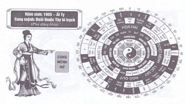 Sinh năm 1965 mệnh gì