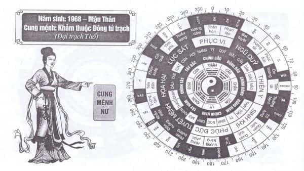 sinh nam 1968 menh gi 2 e1533174683188 - Người Sinh năm 1968 mệnh gì? Cách xem tử vi trọn đời cho nam và nữ?