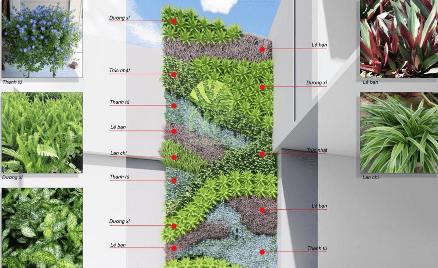 Screen Shot 2019 07 23 at 17.45.31 - Thiết kế tường cây xanh