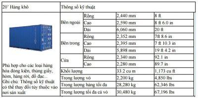 kich thuoc container 400x199 - Thông số kích thước container chuẩn hiện này thế nào ?