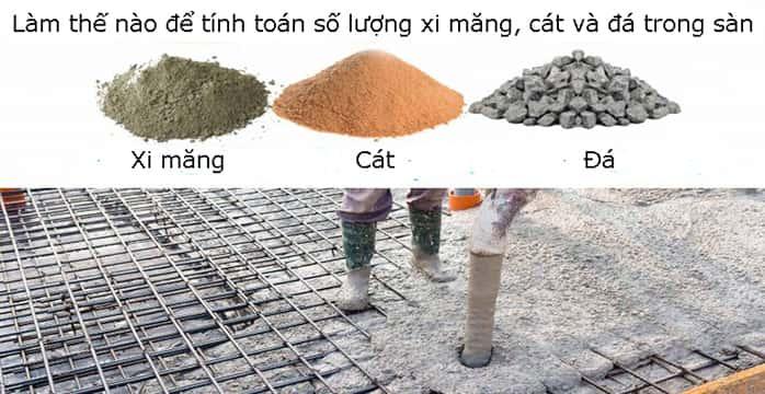 xay dung - Làm thế nào để tính toán số lượng xi măng, cát và đá trong sàn