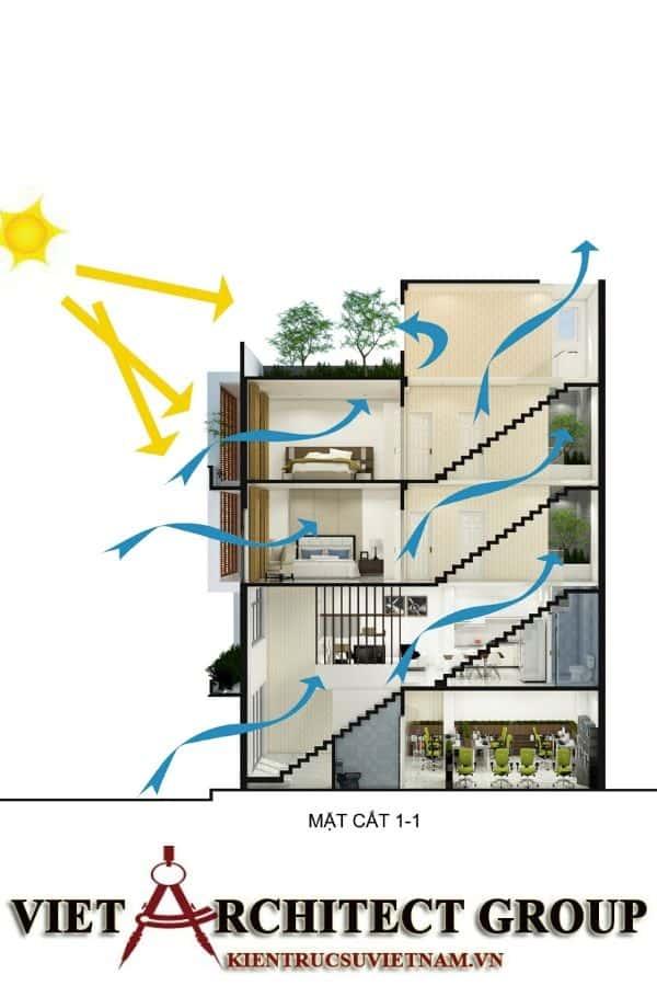 2 54 - Công trình nhà phố 5 tầng mặt tiền 5m Mr Duy Thức- Thủ Đức