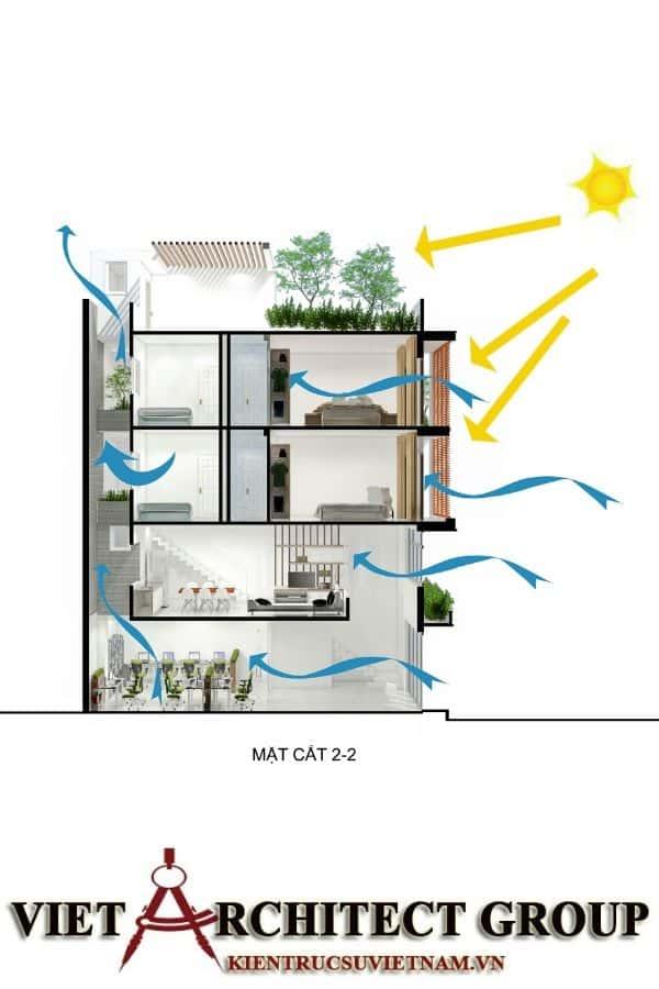 3 50 - Công trình nhà phố 5 tầng mặt tiền 5m Mr Duy Thức- Thủ Đức