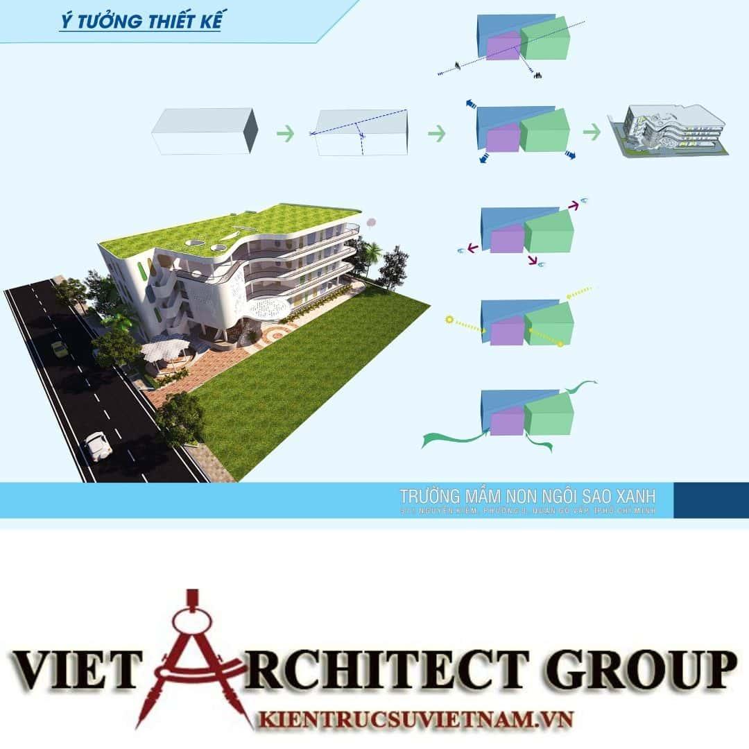 4 38 - Thiết kế trường mầm non quận Gò Vấp tiêu chuẩn quốc gia