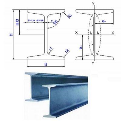thep hinh i 400x400 - [Tổng hợp] Khái niệm, công dụng và quy cách thép I