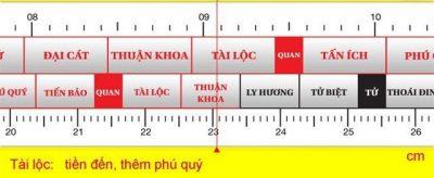 cach su dung thuoc lo ban chuan phong thuy 2 400x164 - Cách sử dụng thước lỗ ban chuẩn theo phong thủy