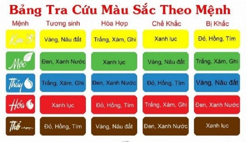 tim hieu ve ngu hanh tuong khac 2 - Tìm hiểu về ngũ hành tương khắc