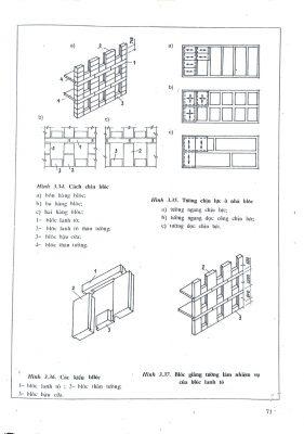 tuong bloc 281x400 - Tường Blôc là gì ? Phân loại cấu tạo và cách chia.