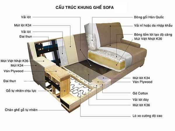 cac bo phan cua sofa - Bộ bàn ghế sofa gỗ đẹp hiện đại sang trọng đẳng cấp
